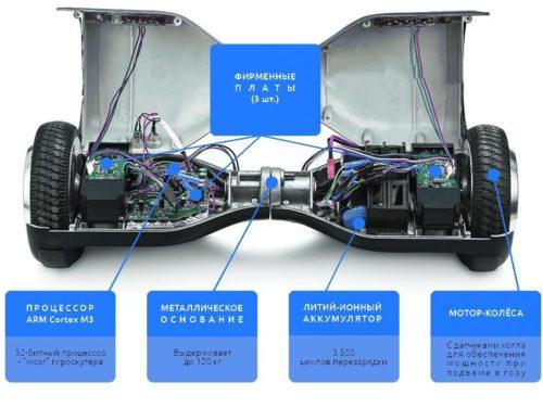 Сигвей Smart Balance Wheel A8 GT10.5 Гироскутер с ручкой (хип-хоп)